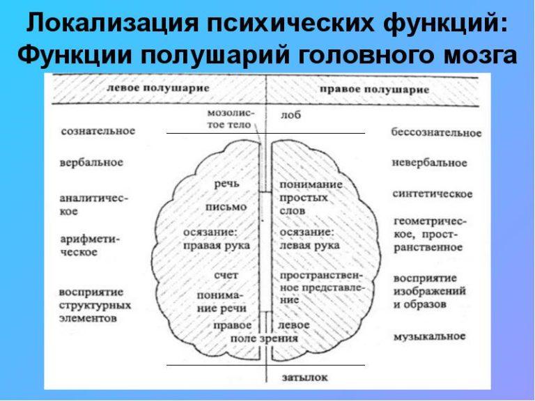 ГОС экзамен по социальной психологии вопросы 140 из 120