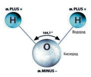 molekula-vody-1