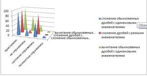 diagramma-1